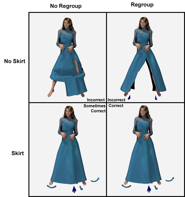Skirt Conversion Case Studies